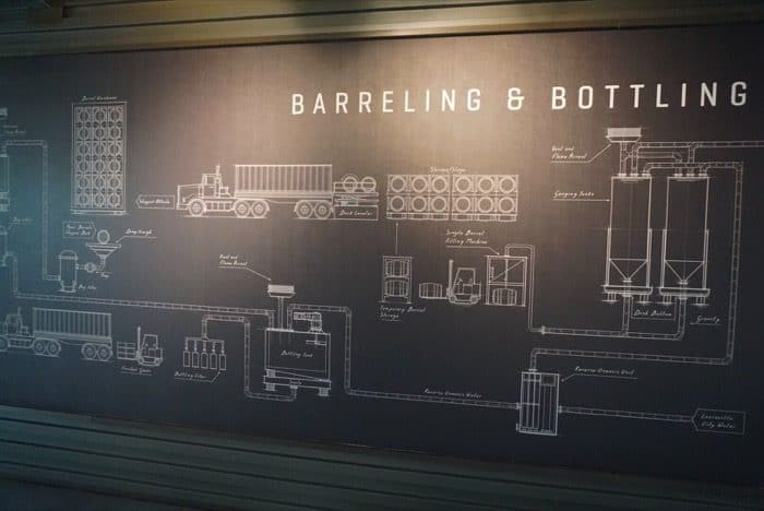 Rabbit Hole Distillery Tour in Downtown Louisville